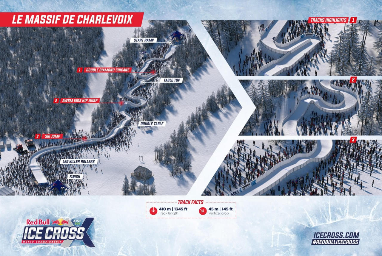 Take-a-Look-at-the-Le-Massif-de-Charlevoix-ATSX-500-Track